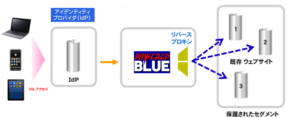 https://www.mubit.co.jp/pb-blog/wp-content/uploads/2019/06/reverse-02.png