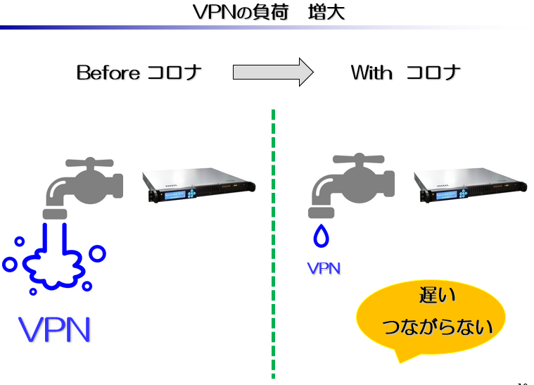 https://www.mubit.co.jp/pb-blog/wp-content/uploads/2020/06/vpn-1.png