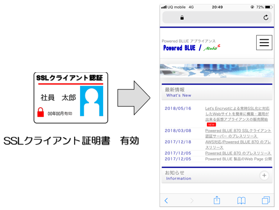 https://www.mubit.co.jp/pb-blog/wp-content/uploads/2020/09/ssl-web-2.png
