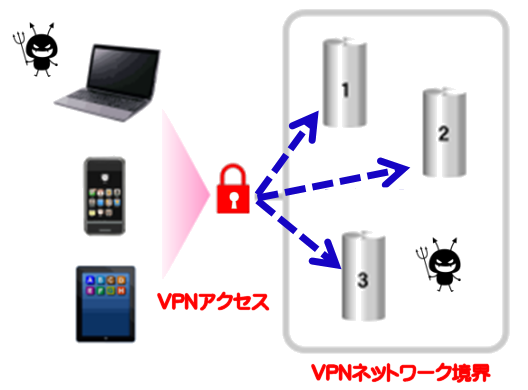 https://www.mubit.co.jp/pb-blog/wp-content/uploads/2020/09/zero-trust-15.png