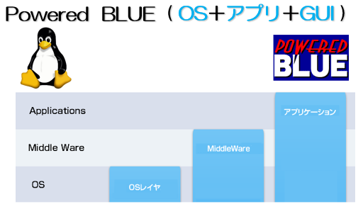 https://www.mubit.co.jp/pb-blog/wp-content/uploads/2021/05/pb-layer-1-1.png