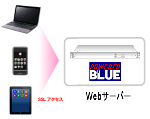 https://www.mubit.co.jp/sub/products/blue/img2/gmo-3.png