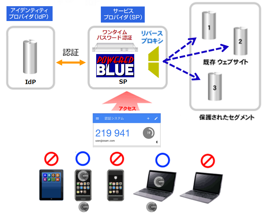 https://www.mubit.co.jp/sub/products/blue/img2/idp-sp-12.png