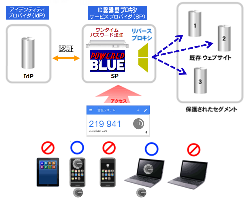 https://www.mubit.co.jp/sub/products/blue/img2/idp-sp-21.png