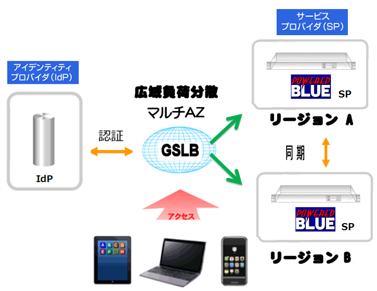 https://www.mubit.co.jp/sub/products/blue/img2/lb-sso-8.png
