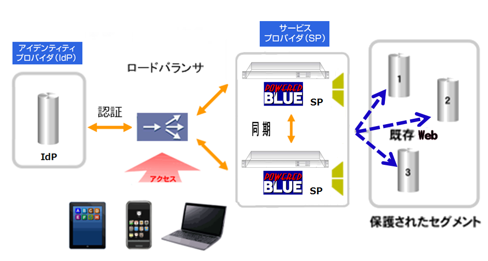 https://www.mubit.co.jp/sub/products/blue/img2/lb-sso-rev-3.png
