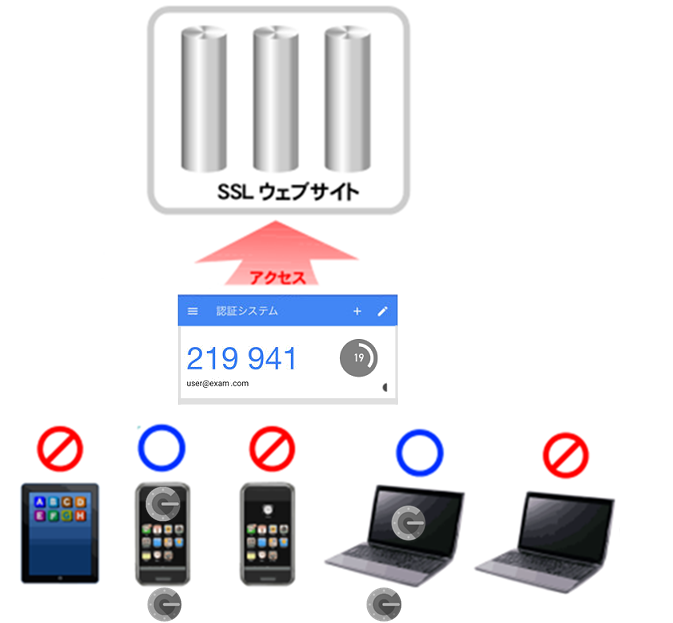 https://www.mubit.co.jp/sub/products/blue/img2/otp-02.png