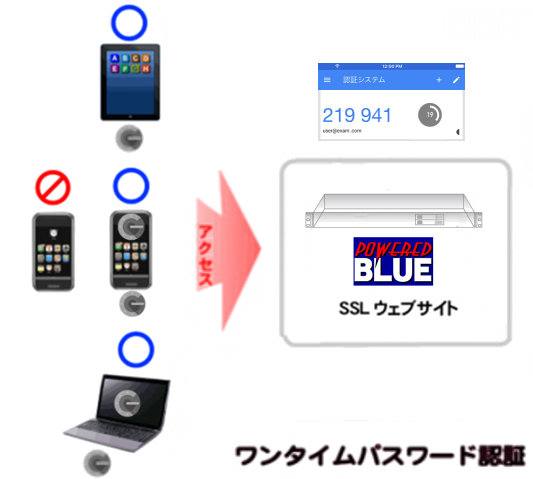 https://www.mubit.co.jp/sub/products/blue/img2/otp-04.png