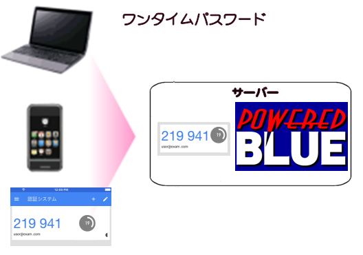 https://www.mubit.co.jp/sub/products/blue/img2/otp-22.png