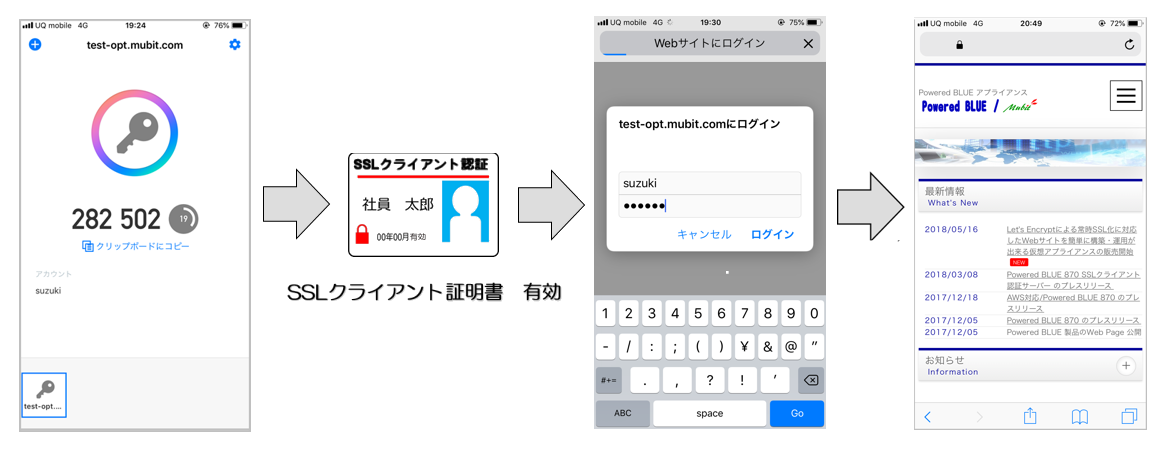 https://www.mubit.co.jp/sub/products/blue/img2/otp-ca-login-1-1.png