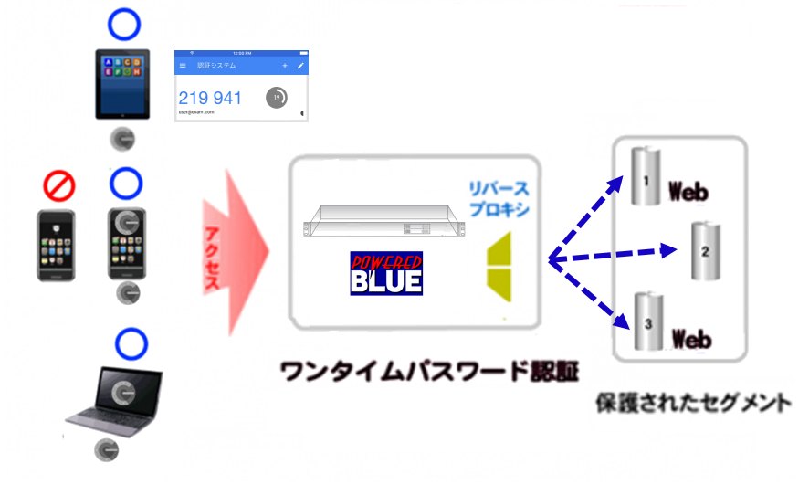 https://www.mubit.co.jp/sub/products/blue/img2/otp-rev-8.png