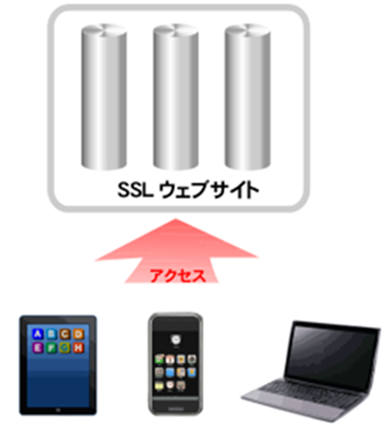 https://www.mubit.co.jp/sub/products/blue/img2/pc-mobile-web-1.png