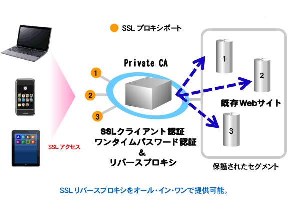 https://www.mubit.co.jp/sub/products/blue/img2/web-station-rev-1.png