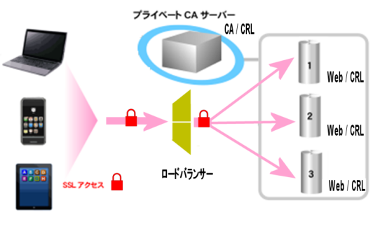 https://www.mubit.co.jp/sub/products/ca/img2/LB-54-ssl.png