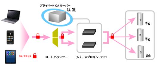 https://www.mubit.co.jp/sub/products/ca/img2/LB-65-ssl.png
